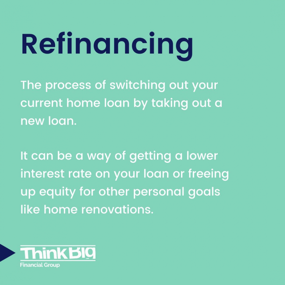 What is refinancing